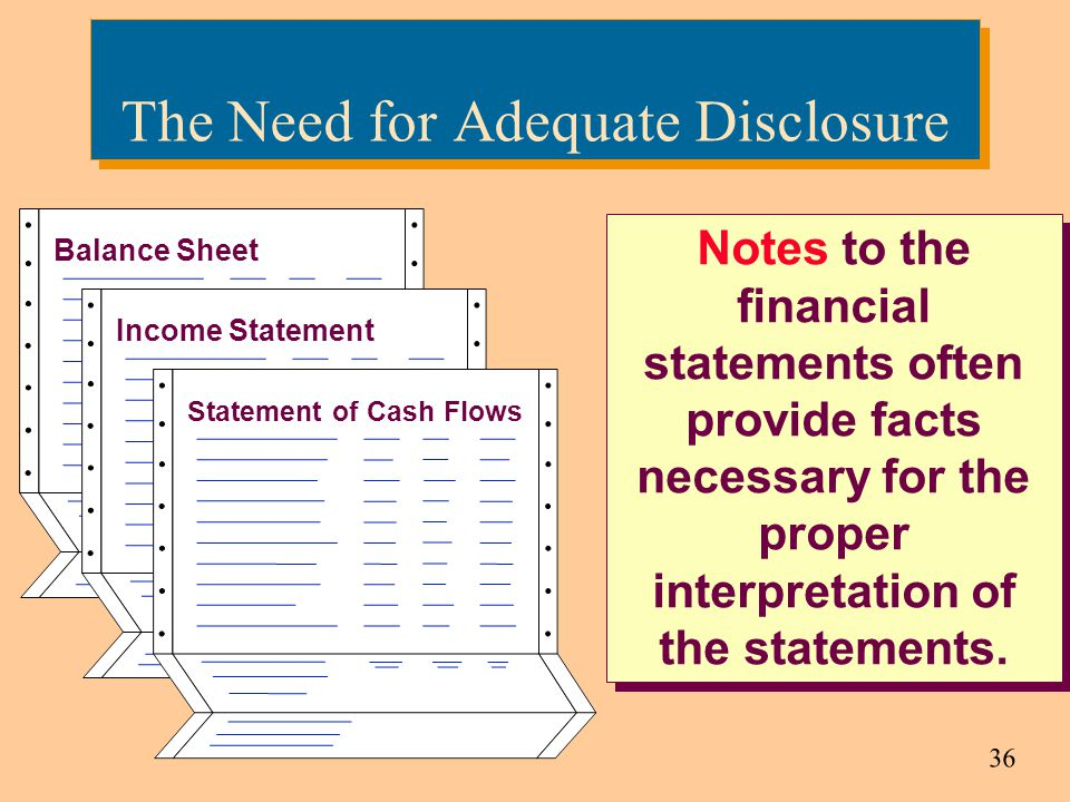 The Need for Adequate Disclosure