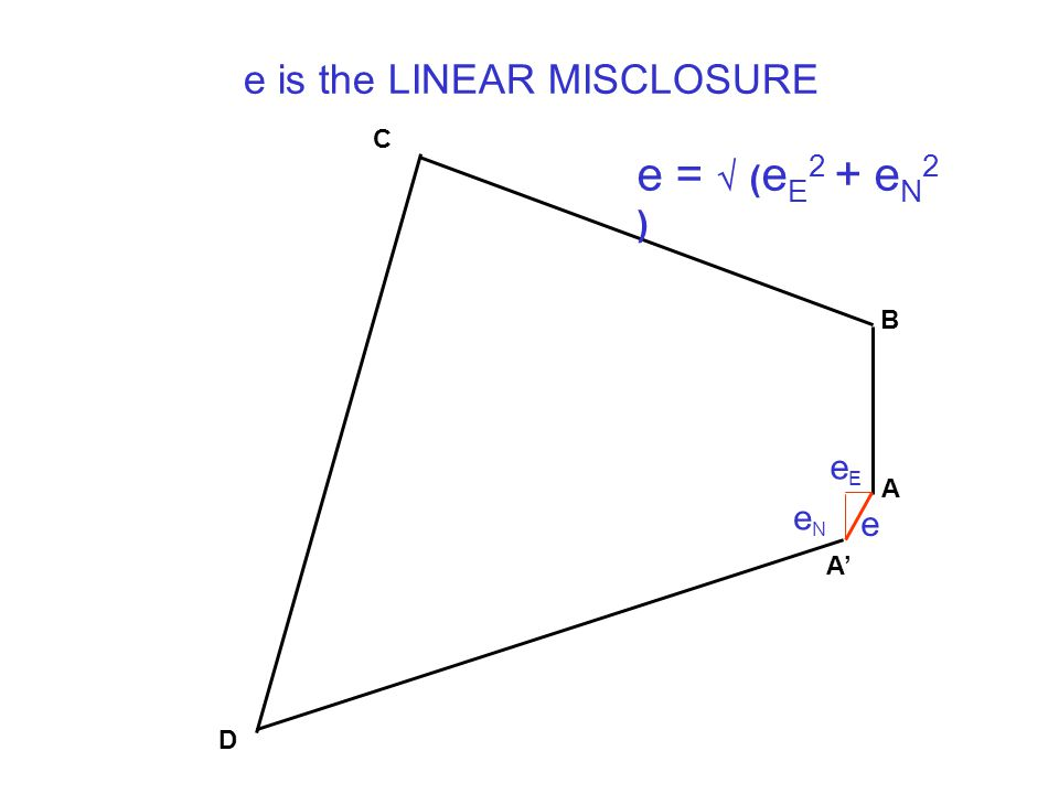 e is the LINEAR MISCLOSURE