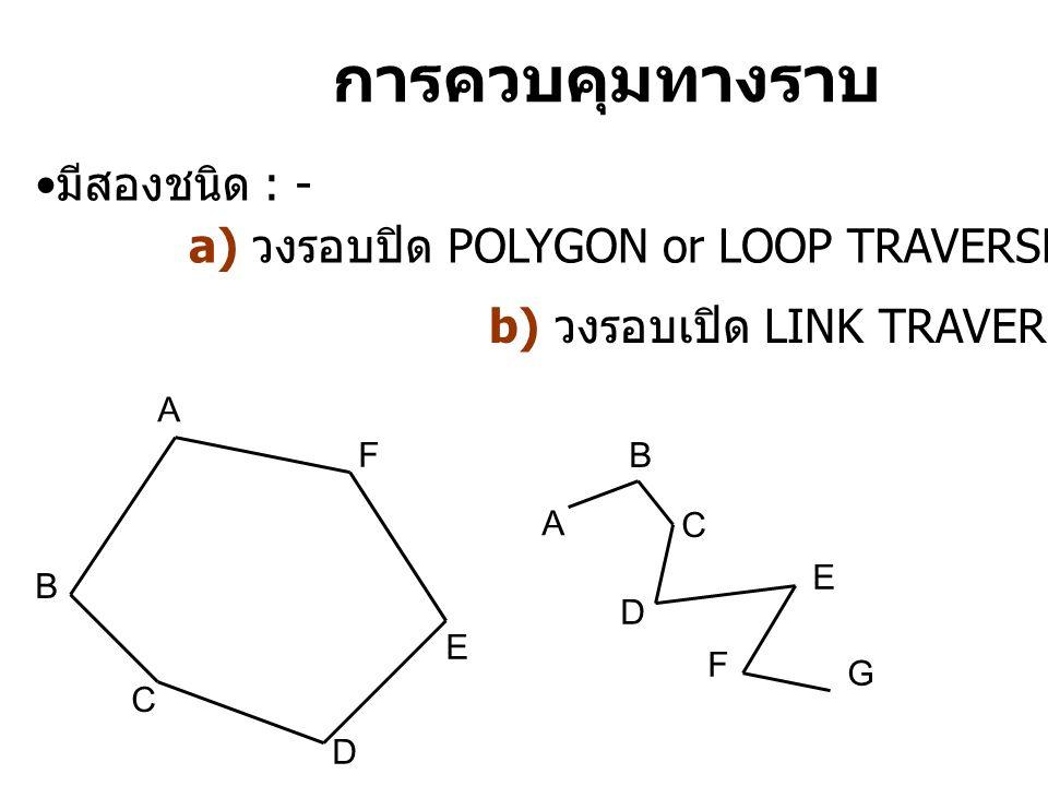 การควบคุมทางราบ มีสองชนิด : - a) วงรอบปิด POLYGON or LOOP TRAVERSE