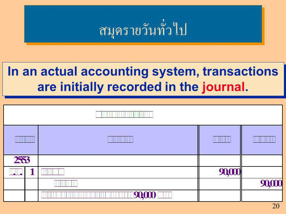สมุดรายวันทั่วไป In an actual accounting system, transactions are initially recorded in the journal.