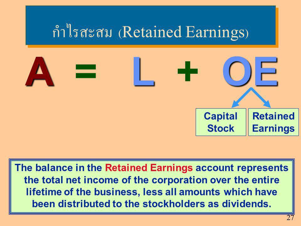 กำไรสะสม (Retained Earnings)