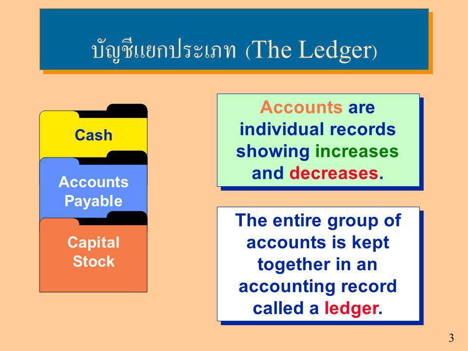 บัญชีแยกประเภท (The Ledger)