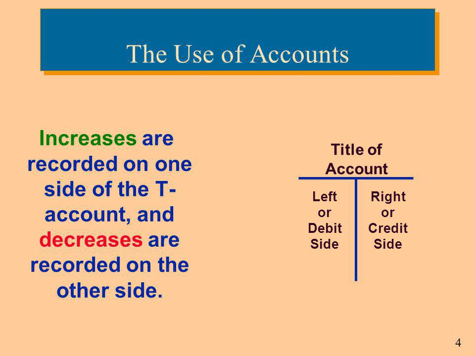The Use of Accounts Increases are recorded on one side of the T-account, and decreases are recorded on the other side.