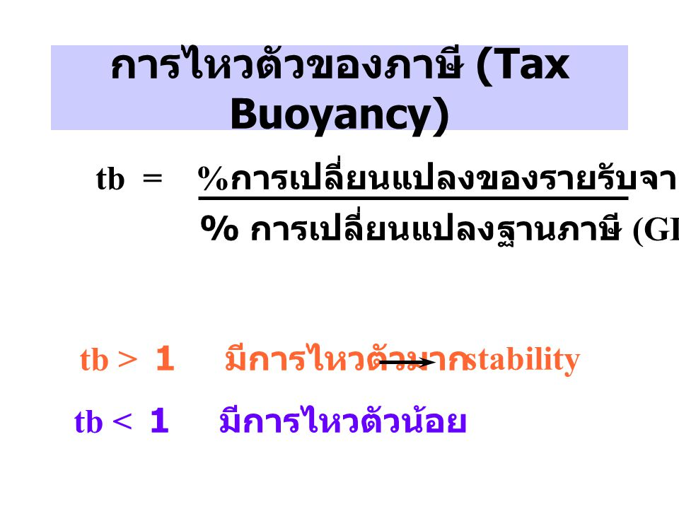 การไหวตัวของภาษี (Tax Buoyancy)