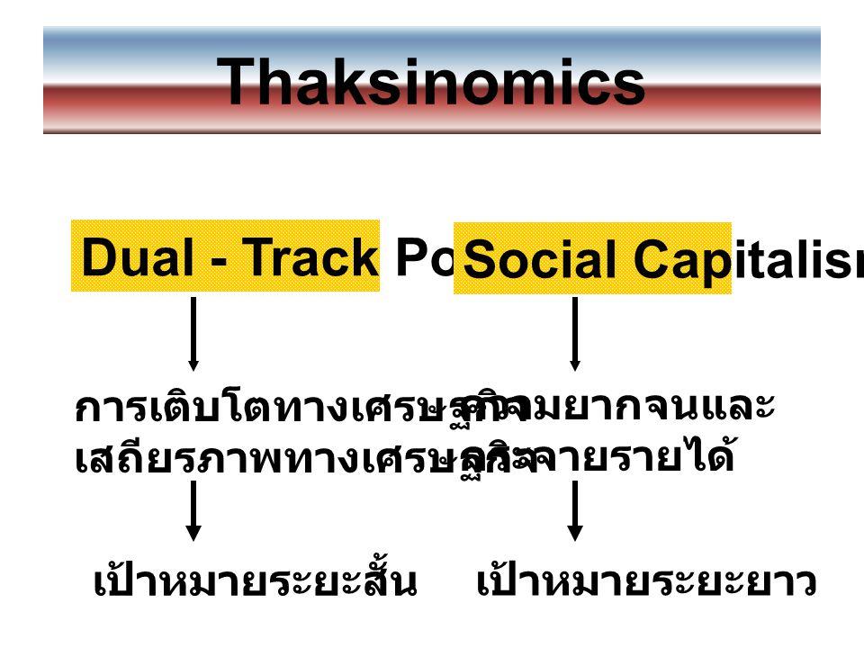 Thaksinomics Dual - Track Policy Social Capitalism