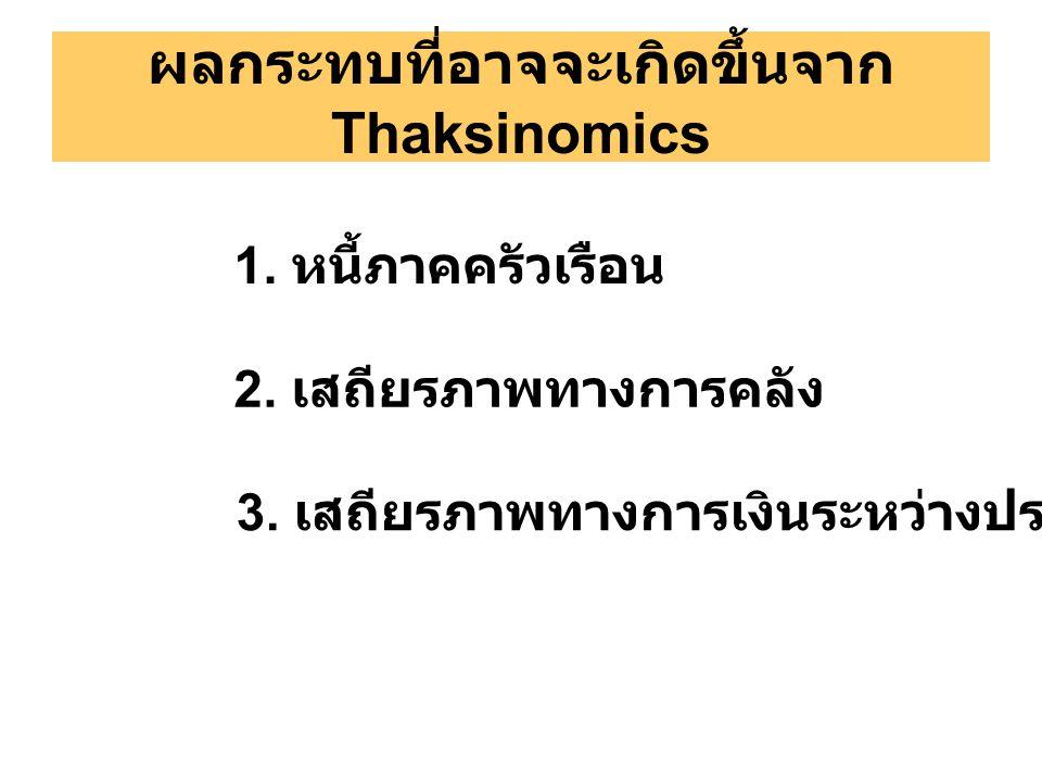 ผลกระทบที่อาจจะเกิดขึ้นจาก Thaksinomics