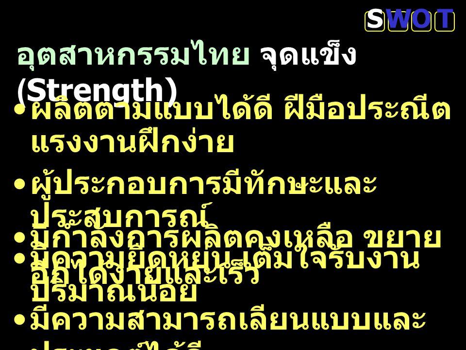 อุตสาหกรรมไทย จุดแข็ง (Strength)