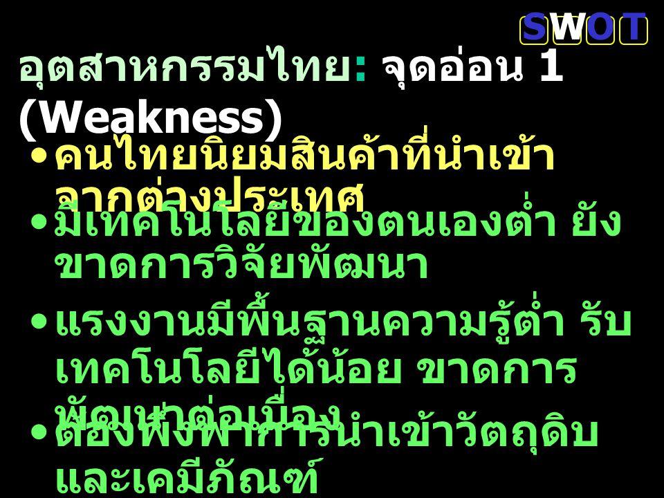 อุตสาหกรรมไทย: จุดอ่อน 1 (Weakness)
