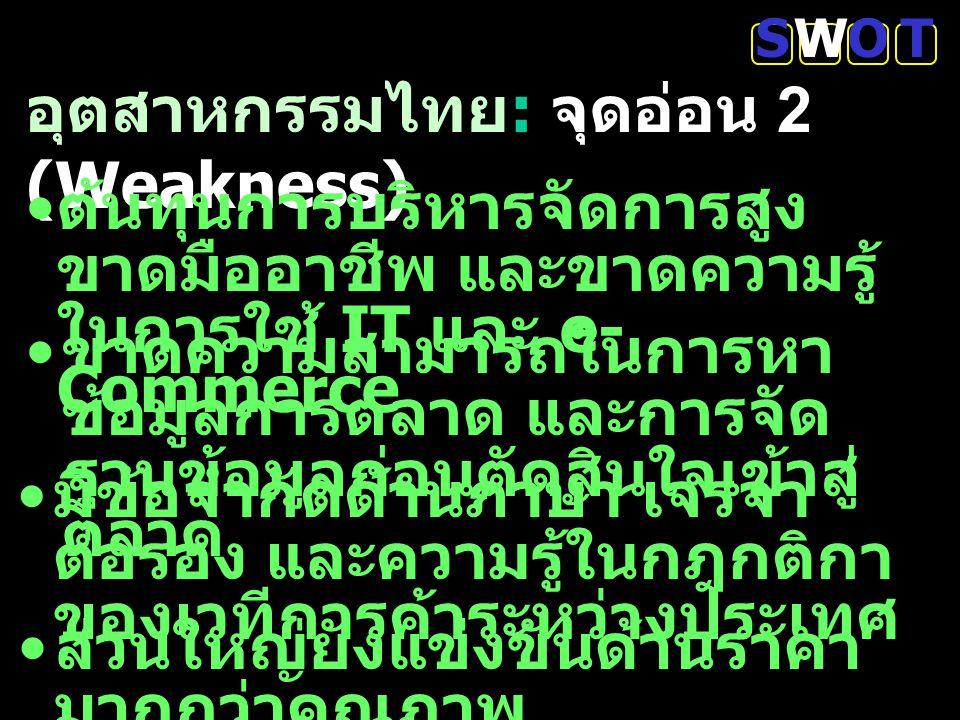 อุตสาหกรรมไทย: จุดอ่อน 2 (Weakness)