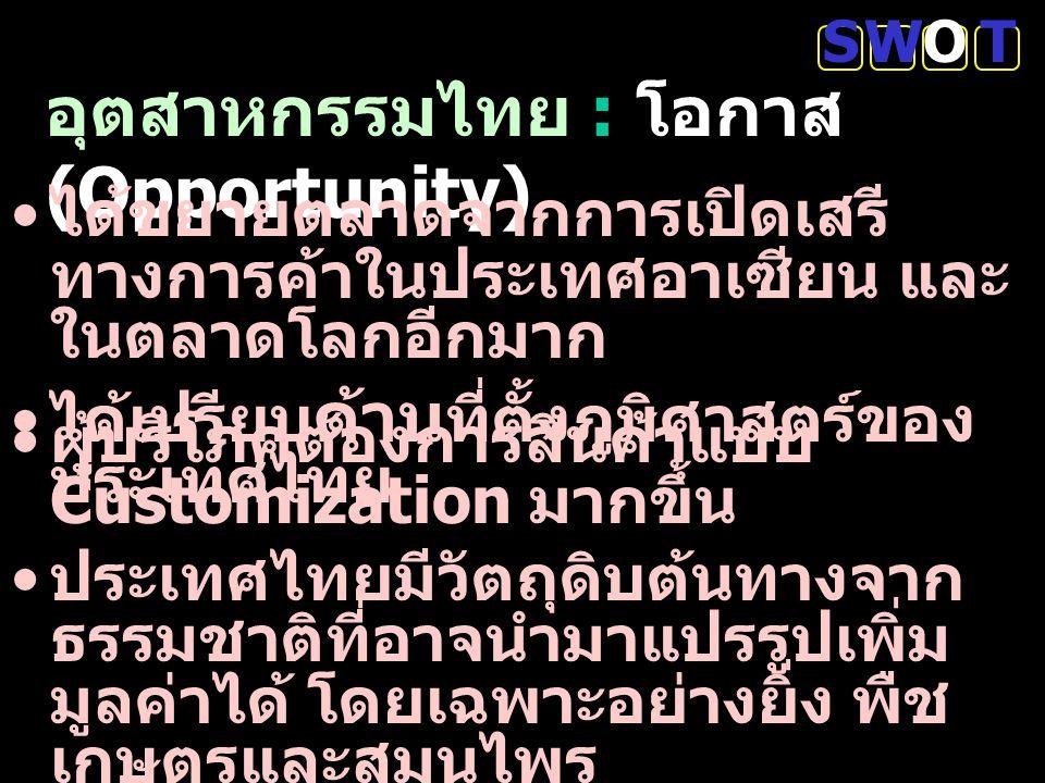 อุตสาหกรรมไทย : โอกาส (Opportunity)