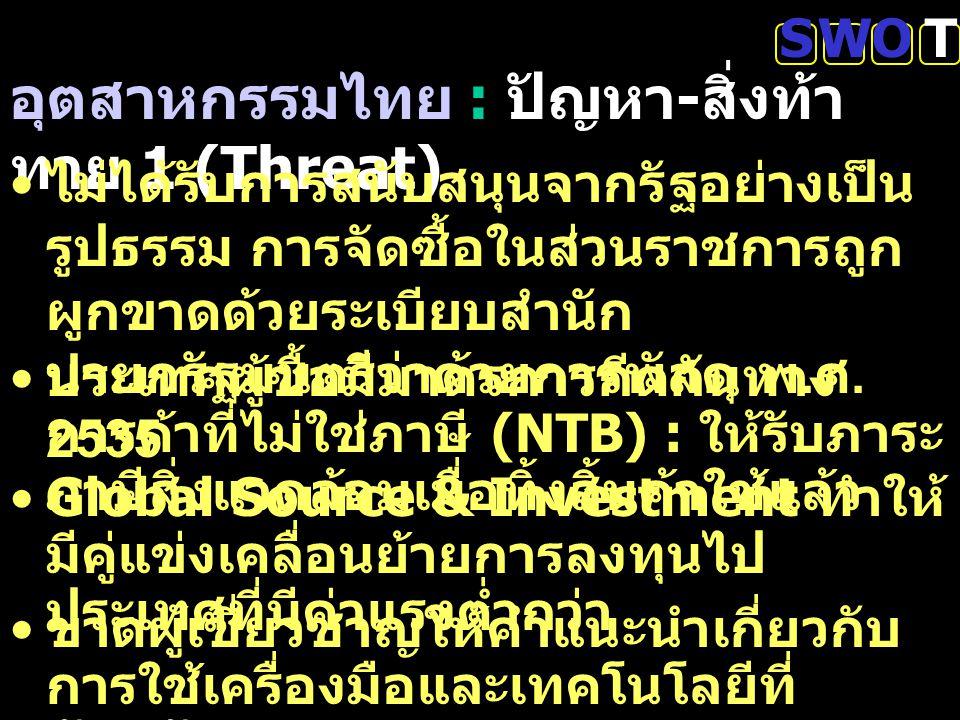 อุตสาหกรรมไทย : ปัญหา-สิ่งท้าทาย 1 (Threat)