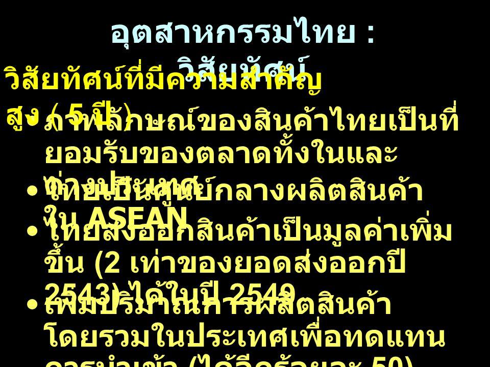 อุตสาหกรรมไทย : วิสัยทัศน์