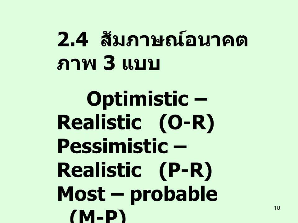 2.4 สัมภาษณ์อนาคตภาพ 3 แบบ Optimistic – Realistic (O-R) Pessimistic – Realistic (P-R) Most – probable (M-P)