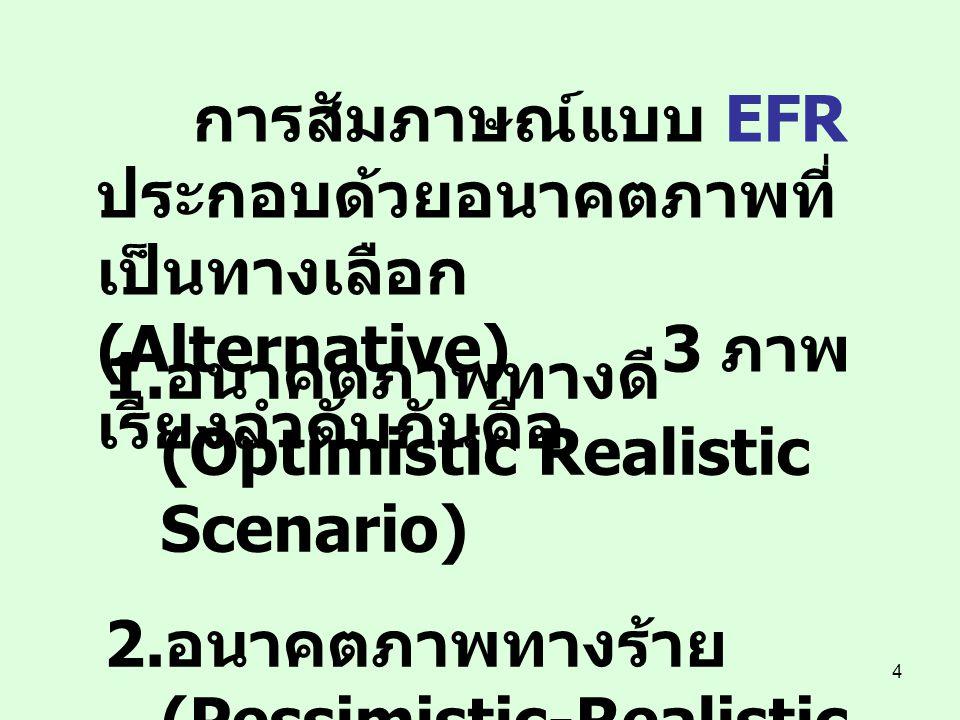 การสัมภาษณ์แบบ EFR ประกอบด้วยอนาคตภาพที่เป็นทางเลือก (Alternative) 3 ภาพเรียงลำดับกันคือ