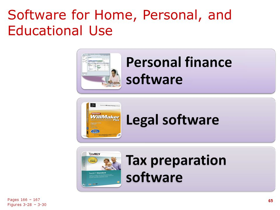 Software for Home, Personal, and Educational Use