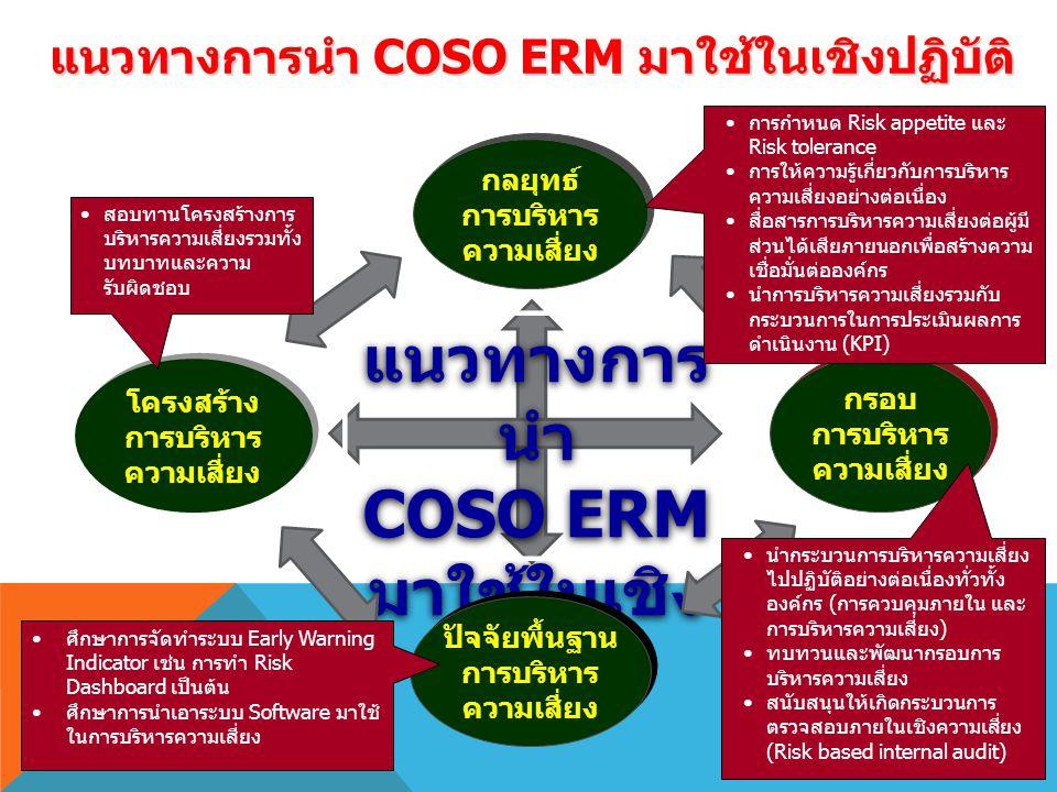 แนวทางการนำ COSO ERM มาใช้ในเชิงปฏิบัติ