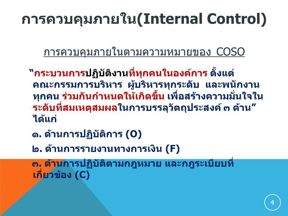 การควบคุมภายในตามความหมายของ COSO