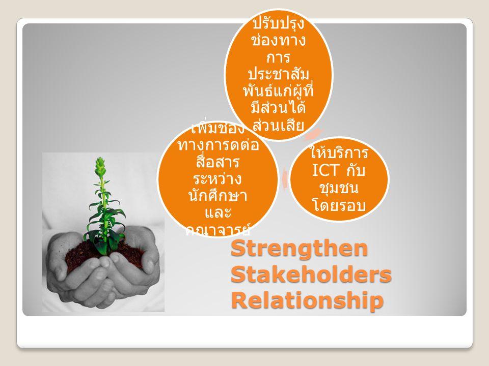 Strengthen Stakeholders Relationship