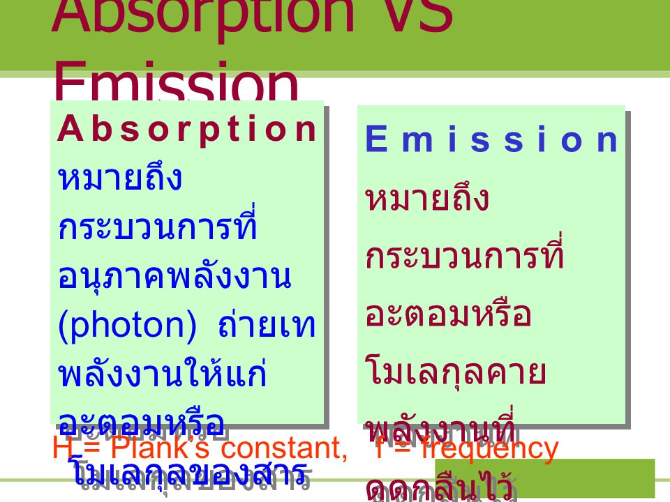 Absorption VS Emission