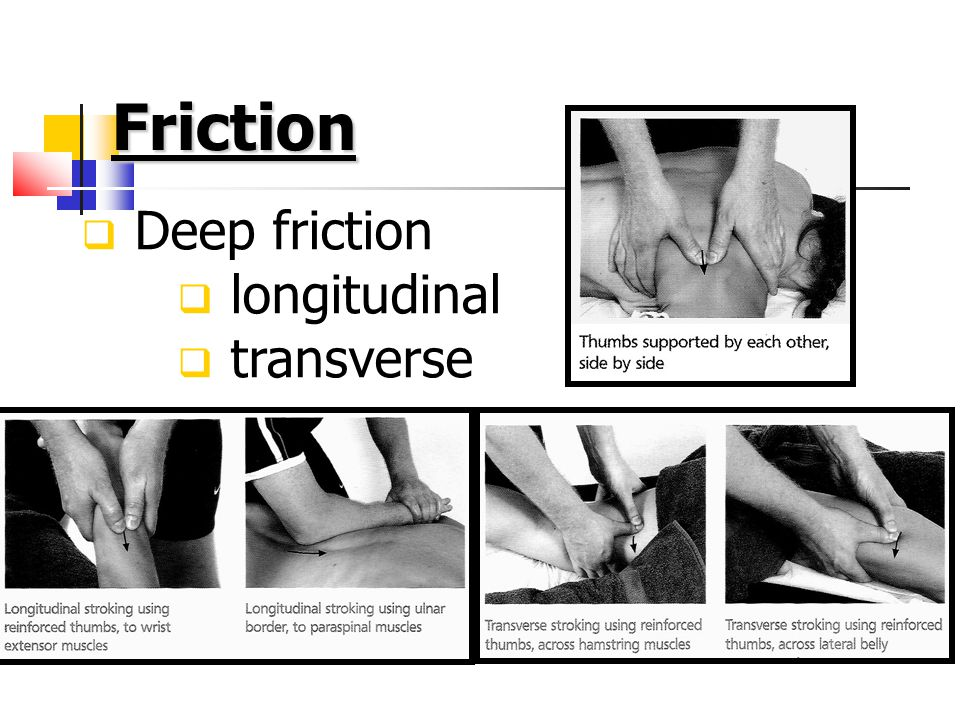 Friction Deep friction longitudinal transverse