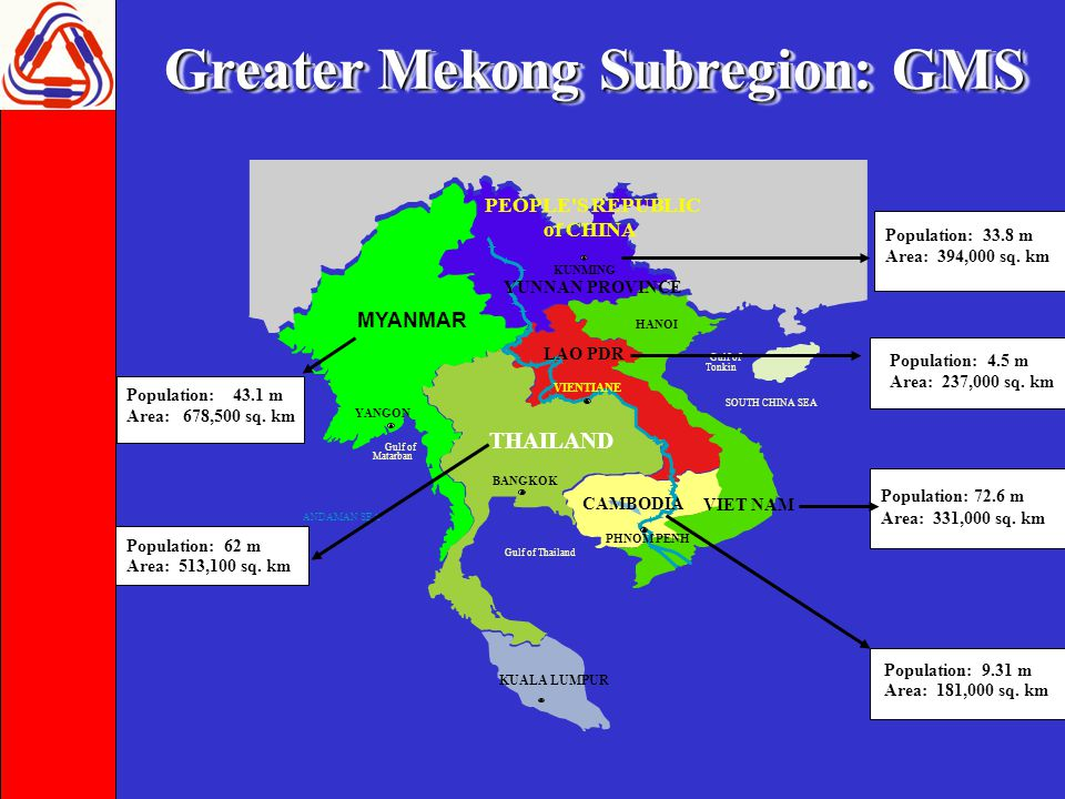Greater Mekong Subregion: GMS