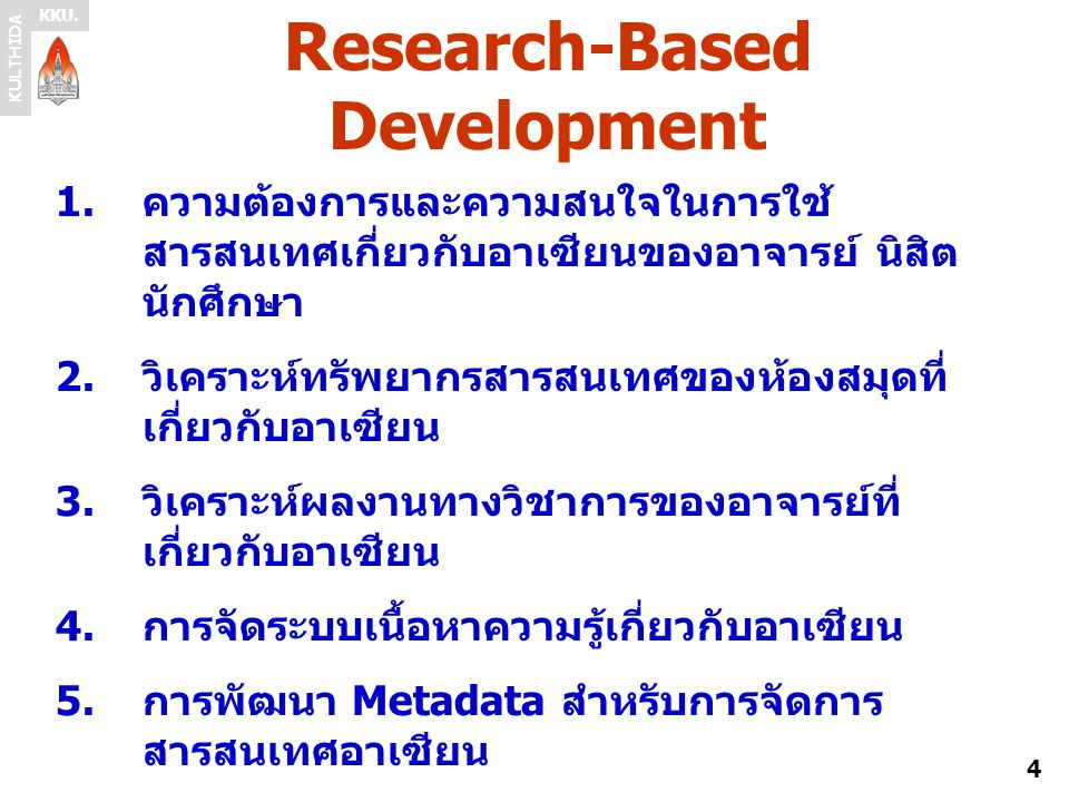 Research-Based Development