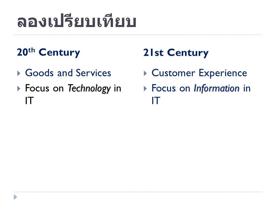 ลองเปรียบเทียบ 20th Century 21st Century Goods and Services