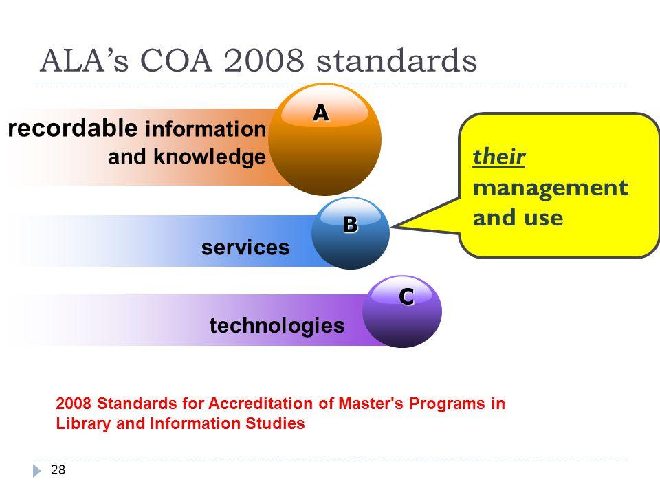 ALA's COA 2008 standards recordable information and knowledge