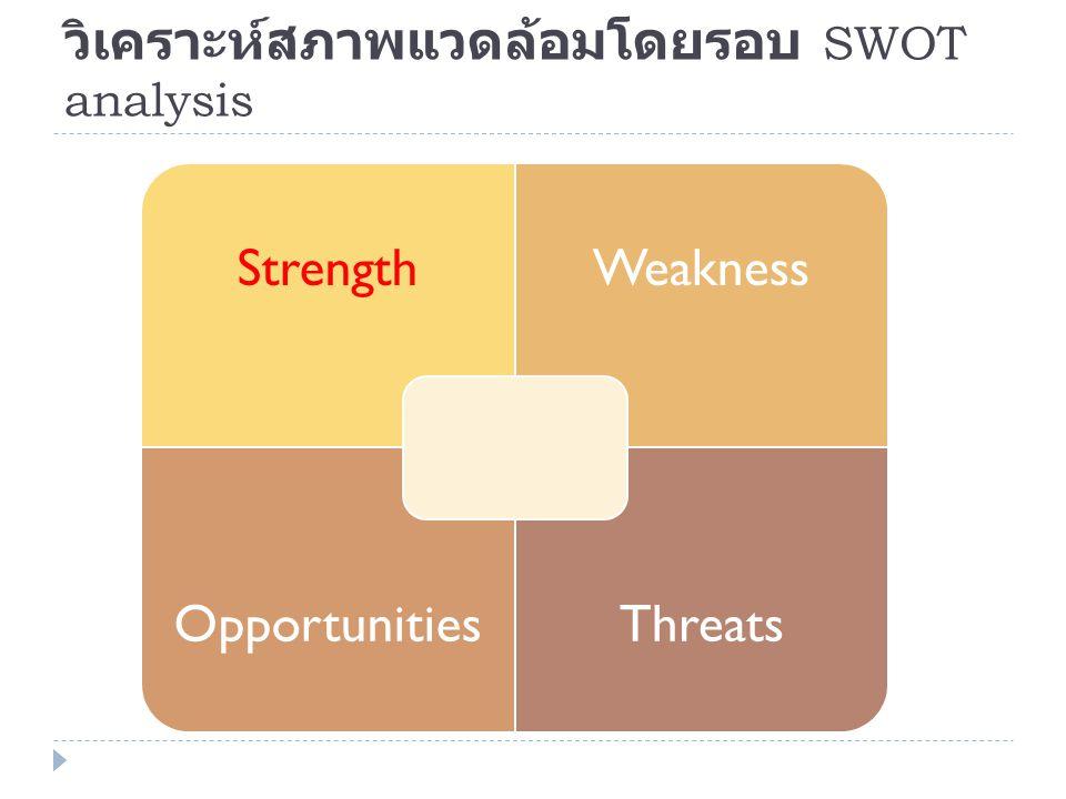 วิเคราะห์สภาพแวดล้อมโดยรอบ SWOT analysis