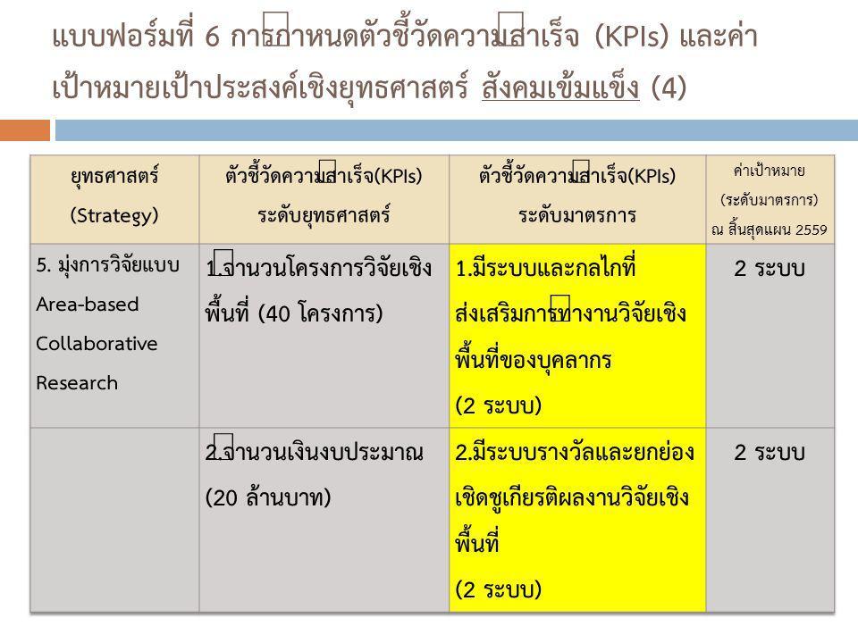 ตัวชี้วัดความสำเร็จ(KPIs)