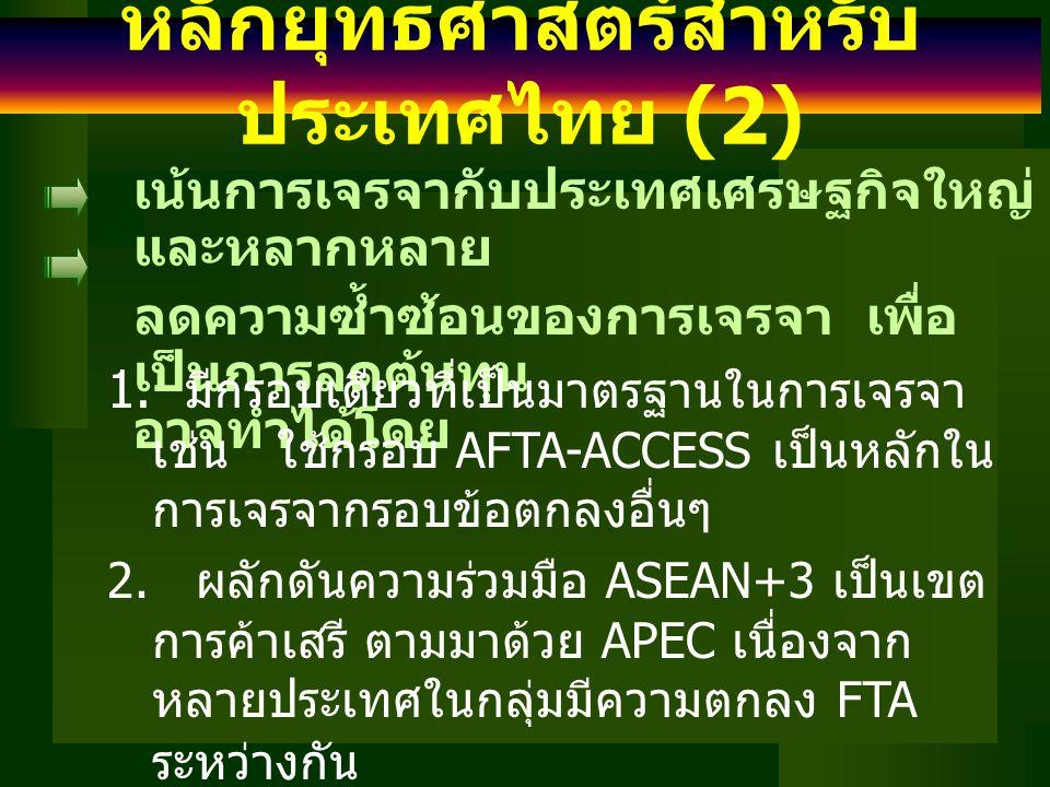 หลักยุทธศาสตร์สำหรับประเทศไทย (2)