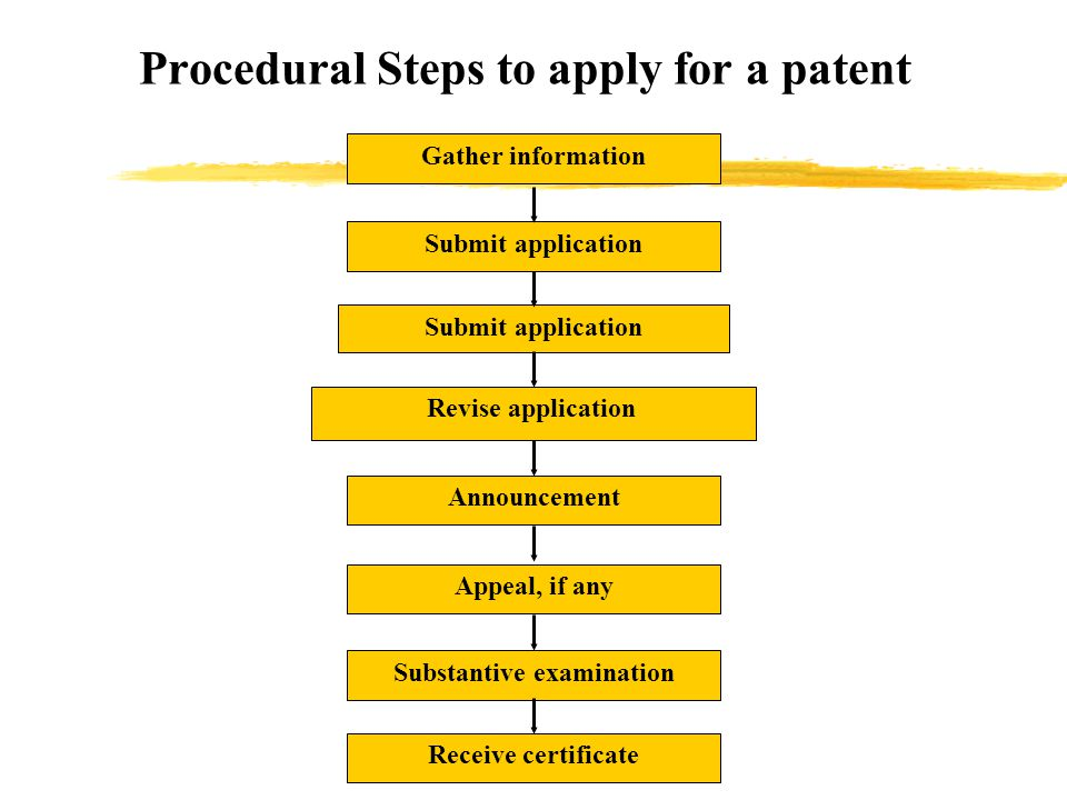 Procedural Steps to apply for a patent