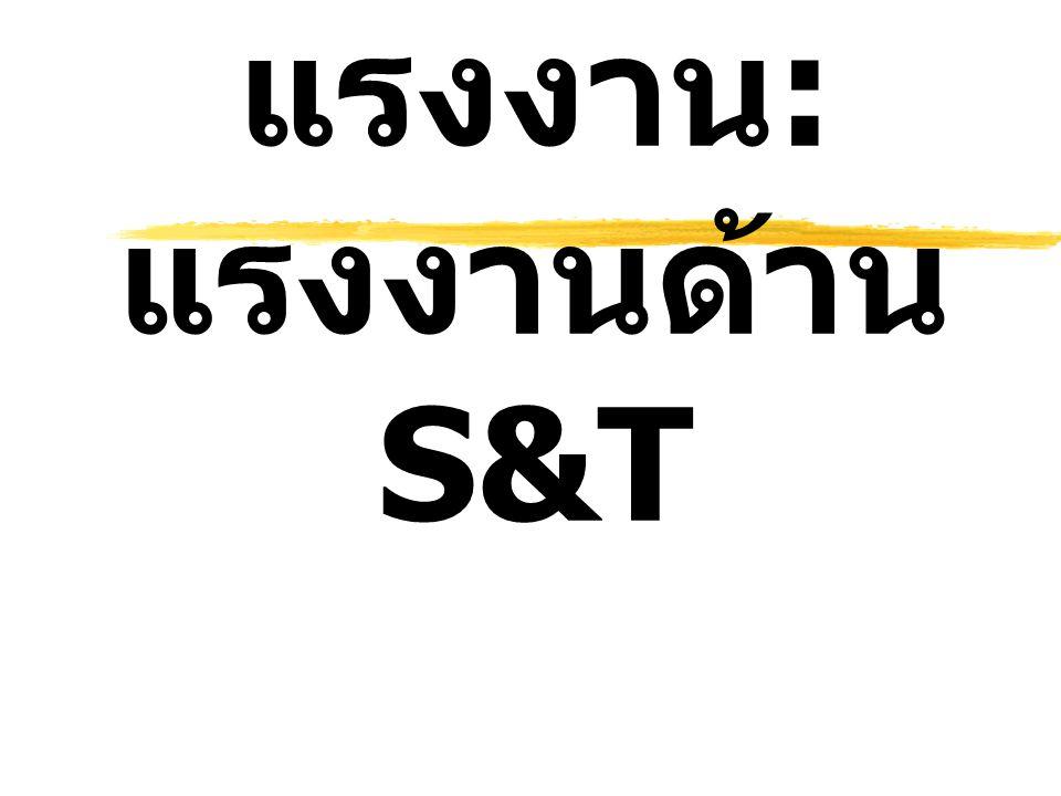 แรงงาน: แรงงานด้าน S&T