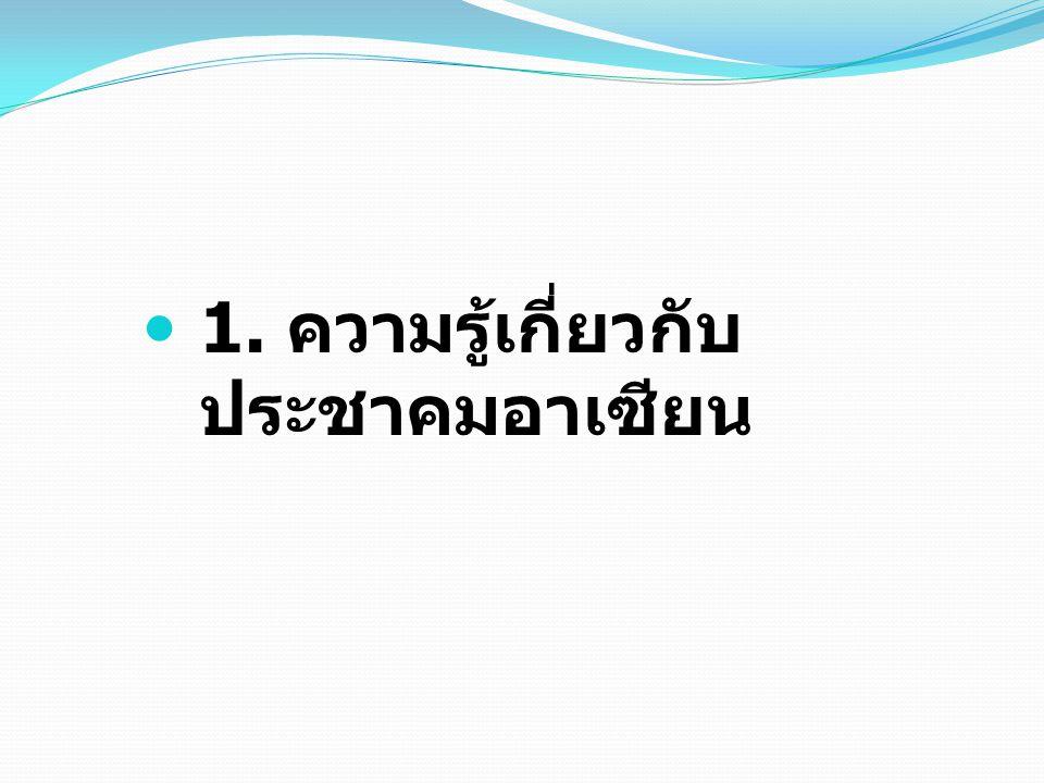 1. ความรู้เกี่ยวกับประชาคมอาเซียน