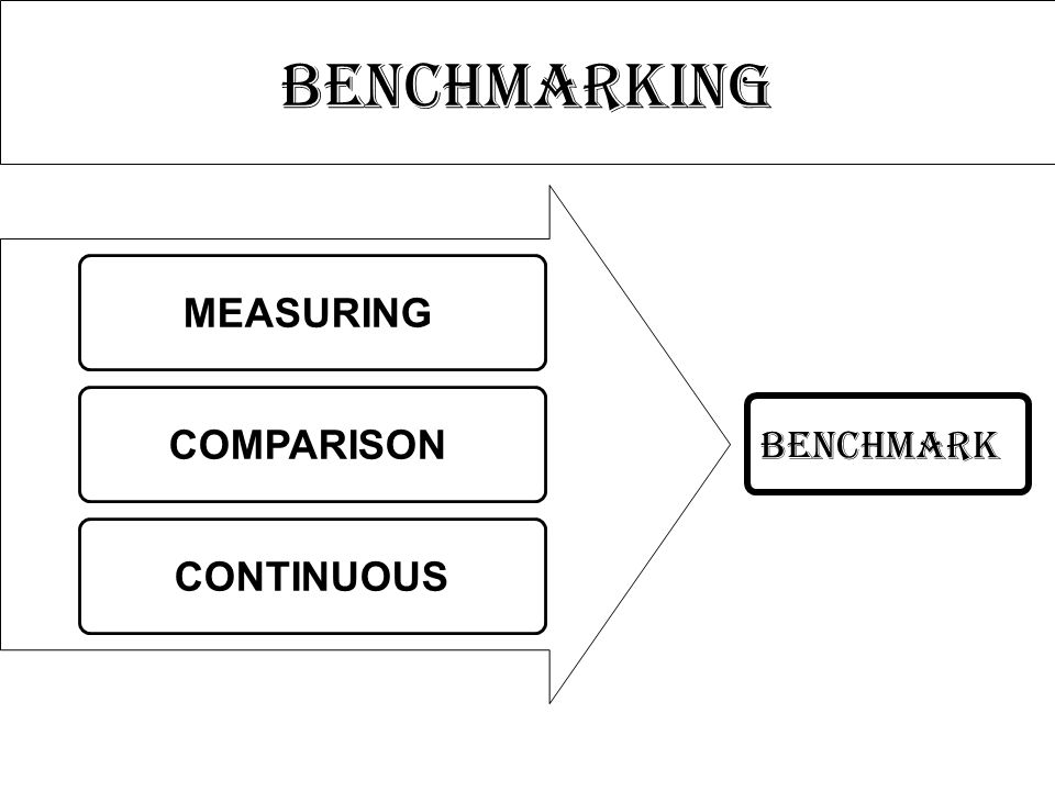 BENCHMARKING MEASURING COMPARISON BENCHMARK CONTINUOUS