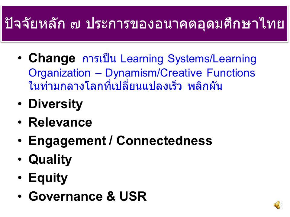 ปัจจัยหลัก ๗ ประการของอนาคตอุดมศึกษาไทย