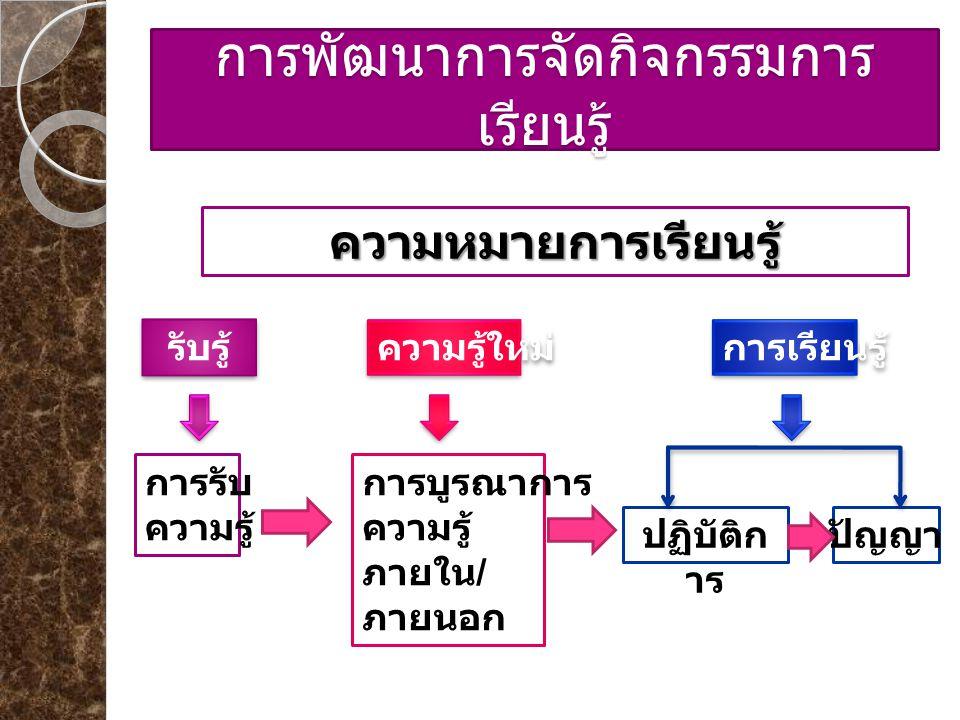 การพัฒนาการจัดกิจกรรมการเรียนรู้