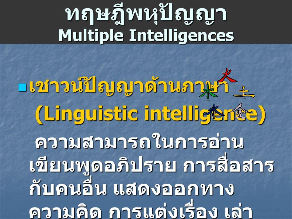 ทฤษฎีพหุปัญญา Multiple Intelligences