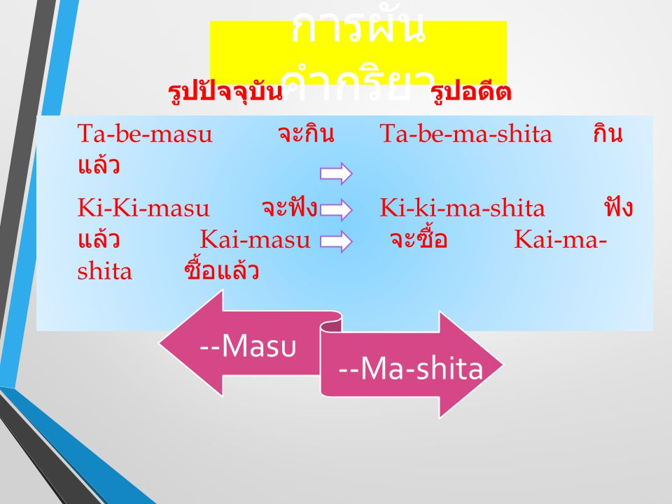 การผันคำกริยา --Masu --Ma-shita