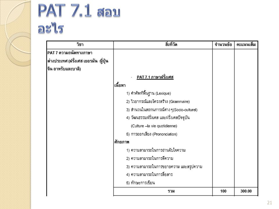 PAT 7.1 สอบอะไร