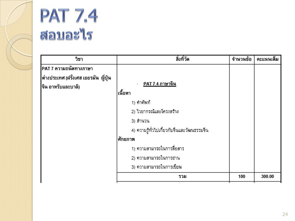 PAT 7.4 สอบอะไร
