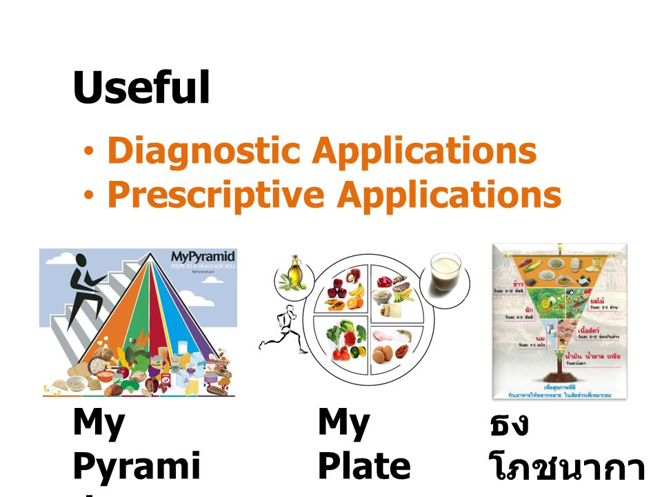 Useful Diagnostic Applications Prescriptive Applications My Pyramid