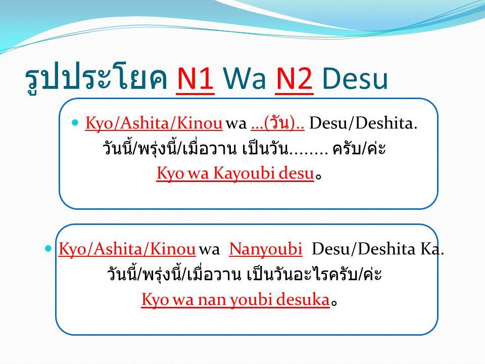 รูปประโยค N1 Wa N2 Desu Kyo/Ashita/Kinou wa …(วัน).. Desu/Deshita.