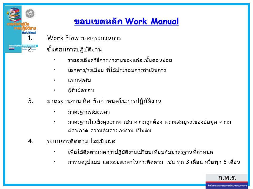 ขอบเขตหลัก Work Manual