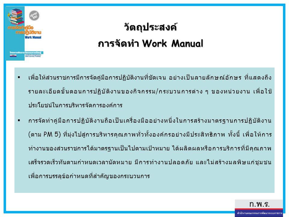 วัตถุประสงค์ การจัดทำ Work Manual
