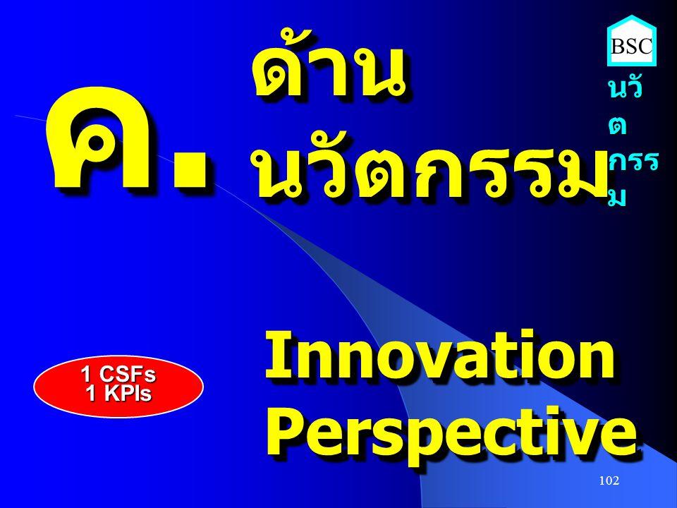 ค. ด้าน นวัตกรรม BSC นวัต กรรม Innovation Perspective 1 CSFs 1 KPIs