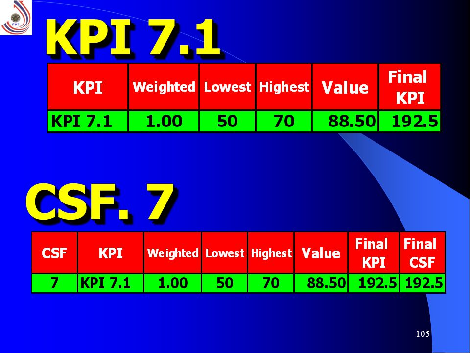 KPI 7.1 CSF. 7