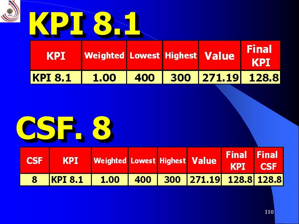 KPI 8.1 CSF. 8