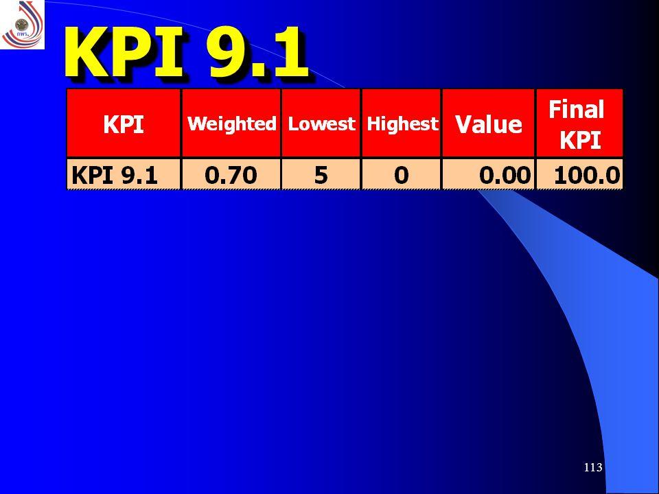 KPI 9.1