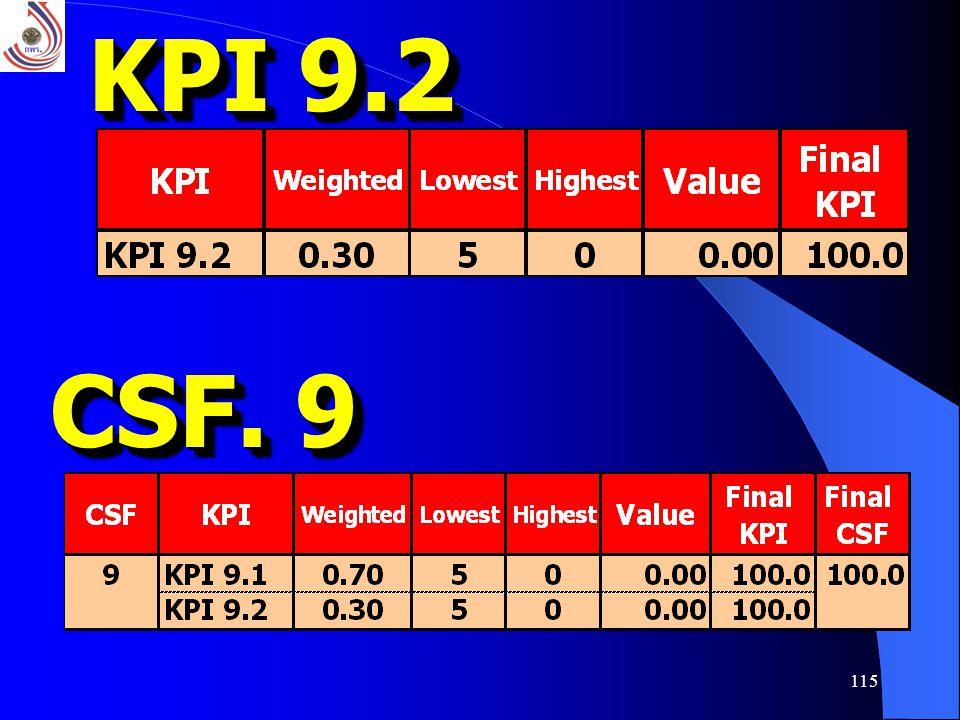 KPI 9.2 CSF. 9